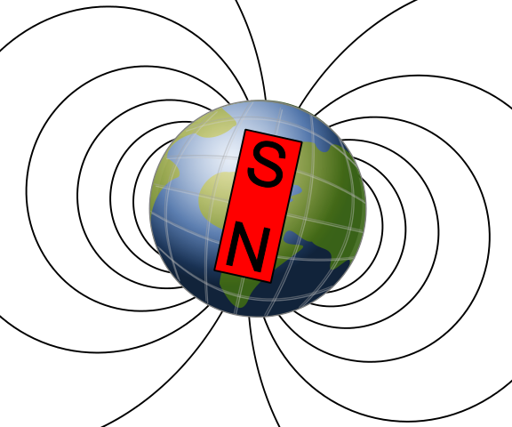 Magnetické pole Země – indukční čáry.