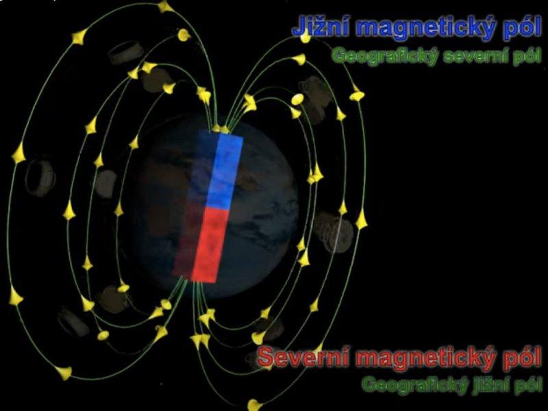 Magnetické póly Země.