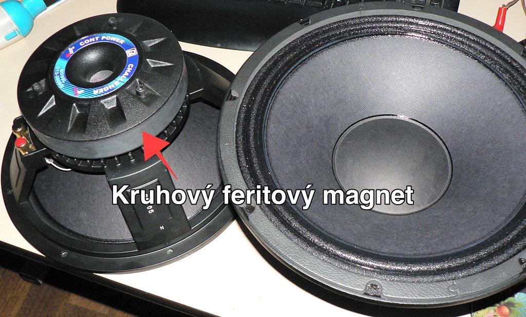 Feritový magnet v reproduktoru.