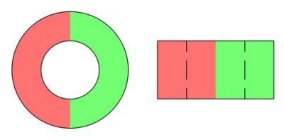 Diametrální magnetizace.